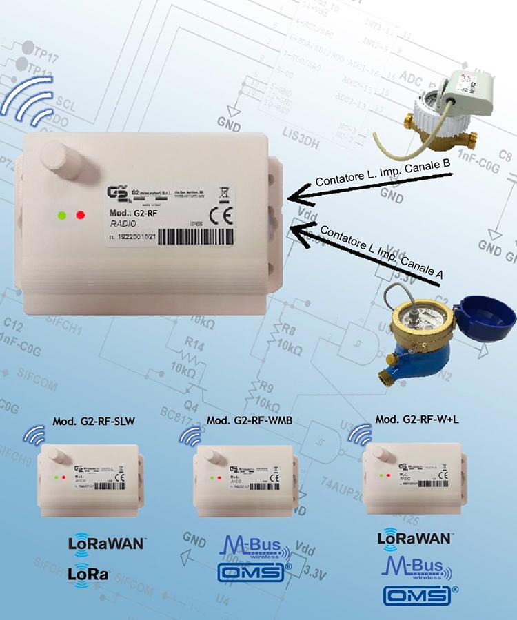 Smart Metering G2-RF-SLW